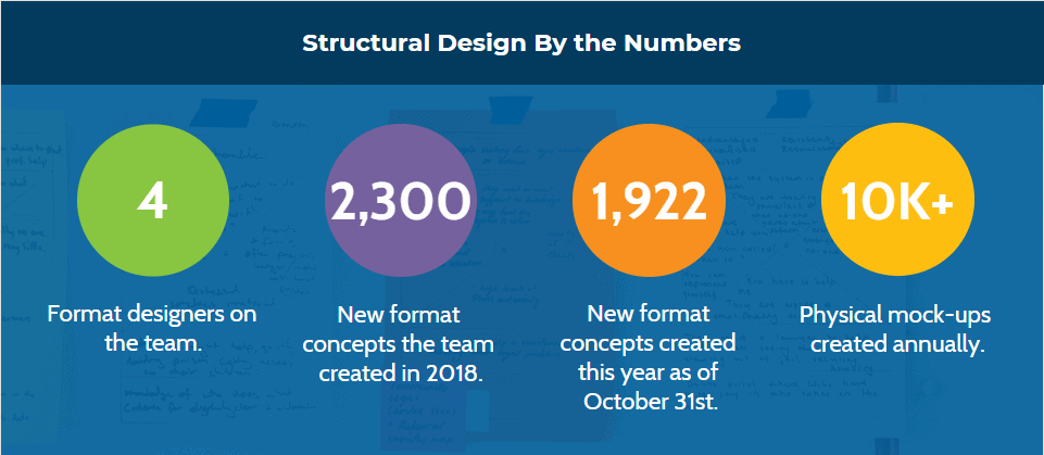 Structural Design By The Numbers