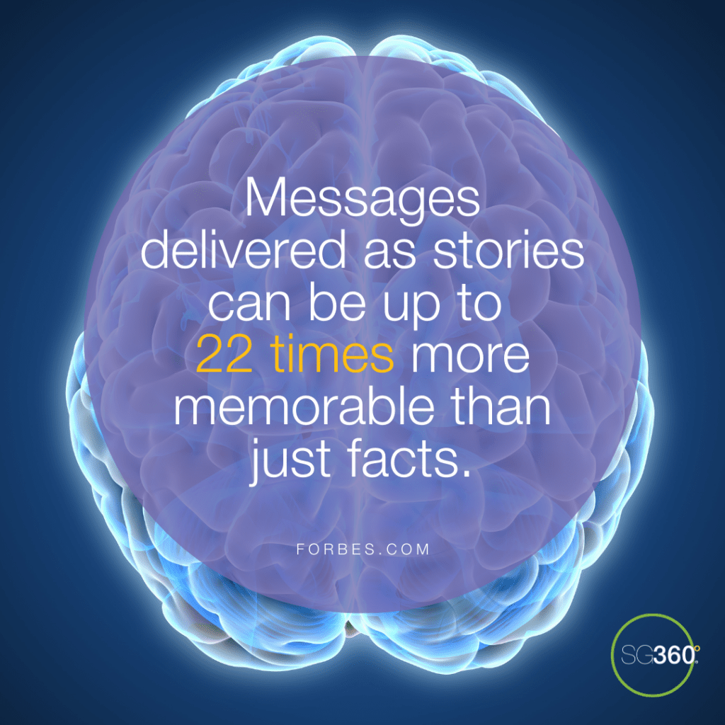 Stories are 22 times more memorable than facts